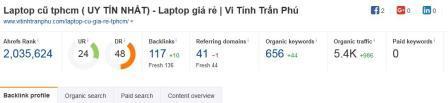 Chỉ số Referring Domain và Backlink của Vi tính Trần Phú
