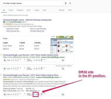 Số lượng link web so với điểm DA, PA