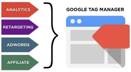 tai-sao-phai-su-dung-google-tag-manager