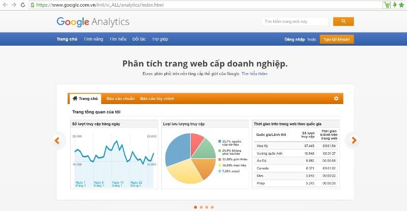 Tổng quan về Google Analytics